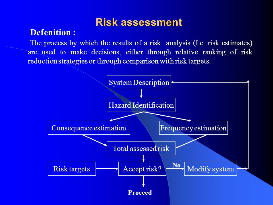 Risk assessment Defenition : The process by which the results of a risk analysis (I.e.