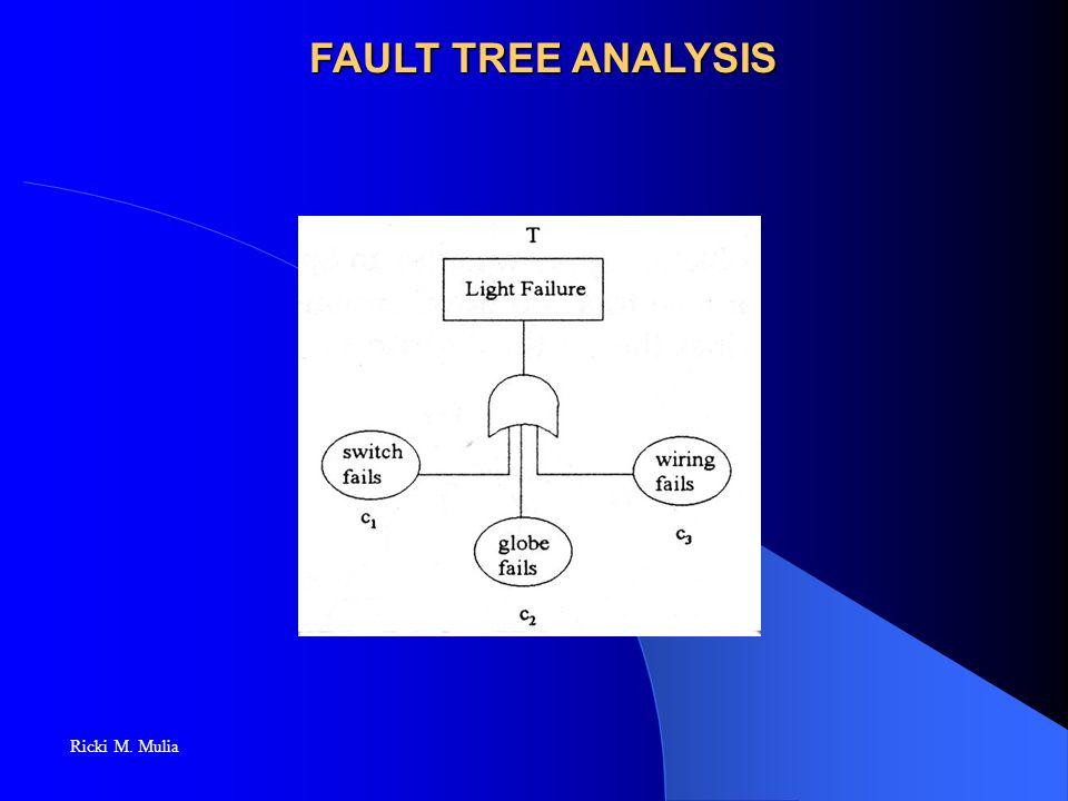 FAULT TREE ANALYSIS Ricki M. Mulia