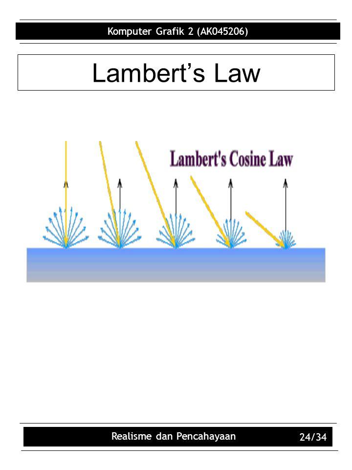 Komputer Grafik 2 (AK045206) Realisme dan Pencahayaan 24/34 Lambert's Law