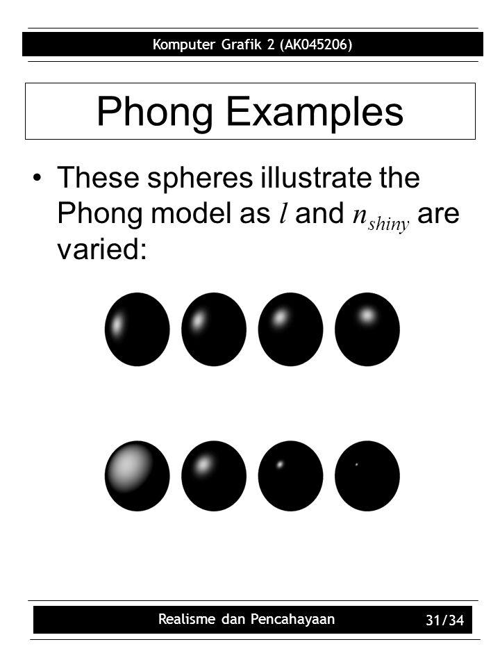 Komputer Grafik 2 (AK045206) Realisme dan Pencahayaan 31/34 Phong Examples These spheres illustrate the Phong model as l and n shiny are varied: