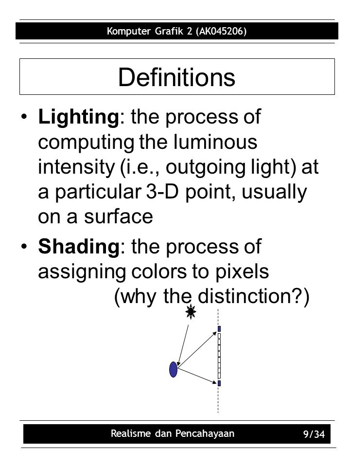 Komputer Grafik 2 (AK045206) Realisme dan Pencahayaan 9/34 Definitions Lighting: the process of computing the luminous intensity (i.e., outgoing light) at a particular 3-D point, usually on a surface Shading: the process of assigning colors to pixels (why the distinction )