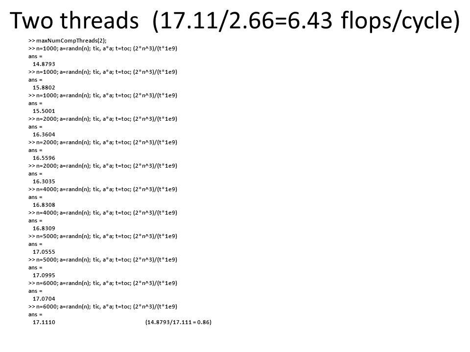 Four threads (29.56/2.66=11.1 flops/cycle) >> maxNumCompThreads(4); >> n=1000; a=randn(n); tic, a*a; t=toc; (2*n^3)/(t*1e9) ans = 23.9690 >> n=1000; a=randn(n); tic, a*a; t=toc; (2*n^3)/(t*1e9) ans = 25.4798 >> n=1000; a=randn(n); tic, a*a; t=toc; (2*n^3)/(t*1e9) ans = 25.8126 >> n=2000; a=randn(n); tic, a*a; t=toc; (2*n^3)/(t*1e9) ans = 28.0110 >> n=2000; a=randn(n); tic, a*a; t=toc; (2*n^3)/(t*1e9) ans = 28.0495 >> n=4000; a=randn(n); tic, a*a; t=toc; (2*n^3)/(t*1e9) ans = 29.3411 >> n=6000; a=randn(n); tic, a*a; t=toc; (2*n^3)/(t*1e9) ans = 29.5863 >> n=6000; a=randn(n); tic, a*a; t=toc; (2*n^3)/(t*1e9) ans = 29.1100 23.969/29.11=0.82