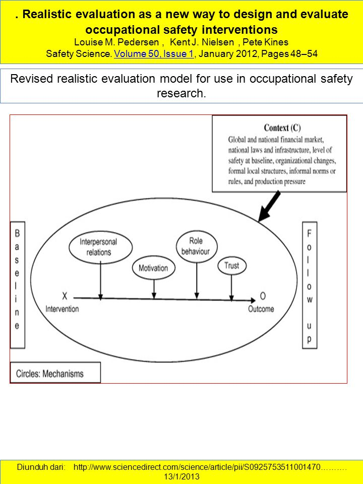 . Realistic evaluation as a new way to design and evaluate occupational safety interventions Louise M. Pedersen, Kent J. Nielsen, Pete Kines Safety Sc