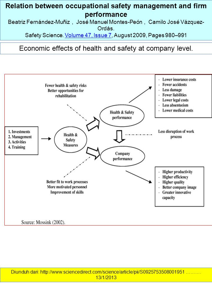 Relation between occupational safety management and firm performance Beatriz Fernández-Muñiz, José Manuel Montes-Peón, Camilo José Vázquez- Ordás. Saf