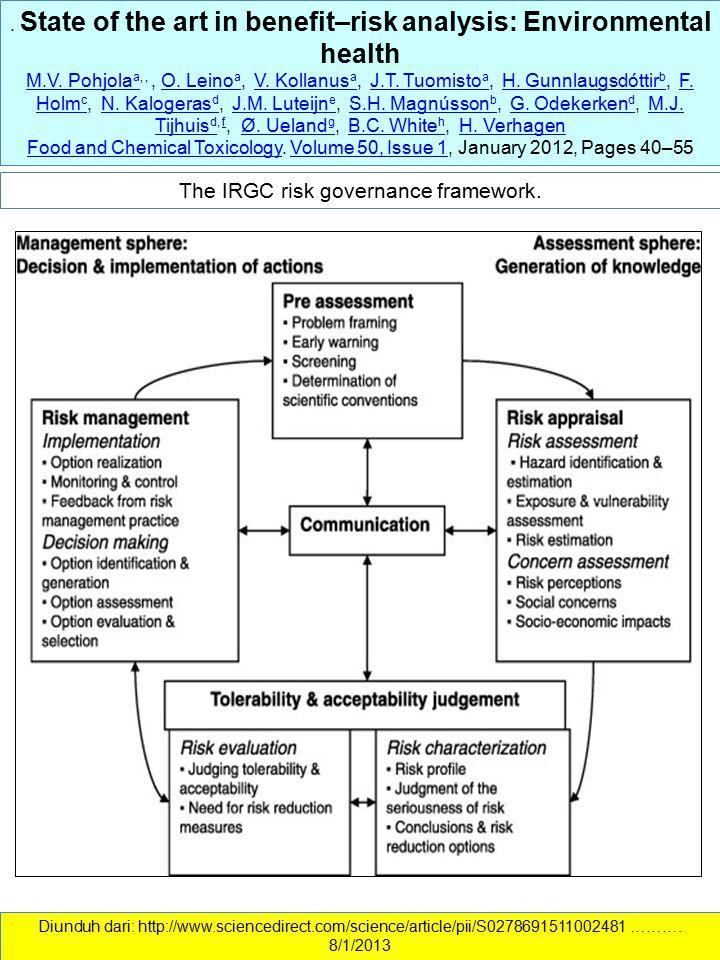 . State of the art in benefit–risk analysis: Environmental health M.V. Pohjola aM.V. Pohjola a,,, O. Leino a, V. Kollanus a, J.T. Tuomisto a, H. Gunnl