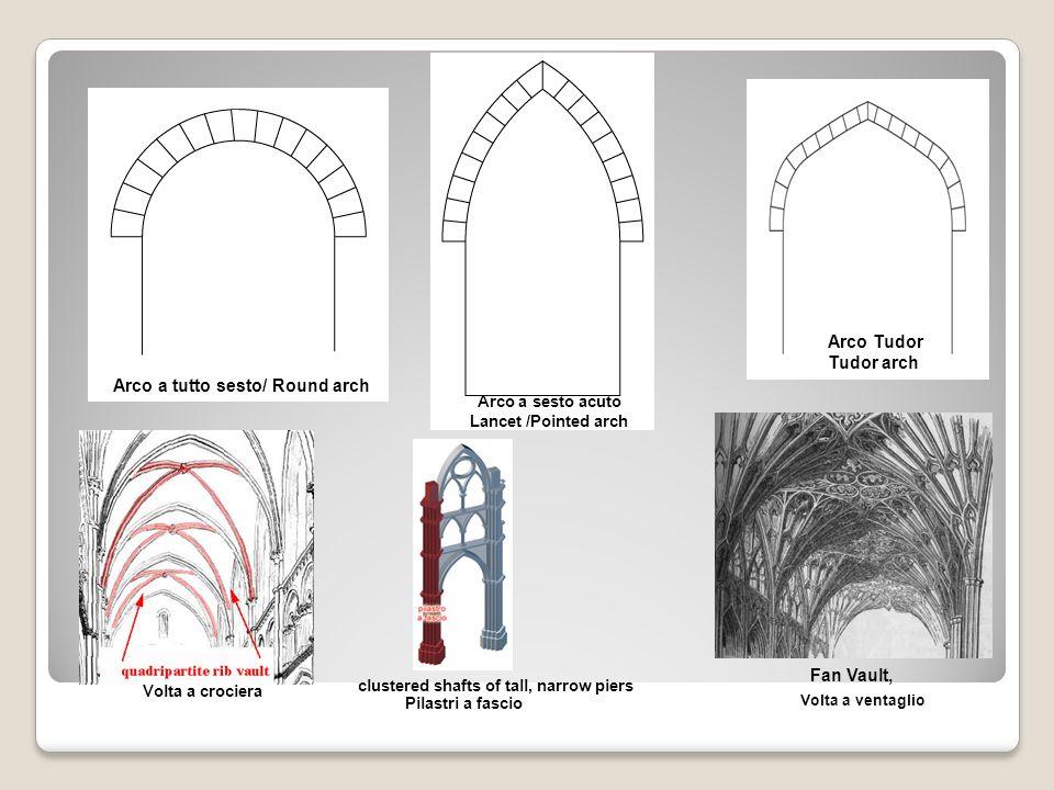 Arco a tutto sesto/ Round arch Arco a sesto acuto Lancet /Pointed arch Arco Tudor Tudor arch Fan Vault, Volta a ventaglio Volta a crociera clustered shafts of tall, narrow piers Pilastri a fascio