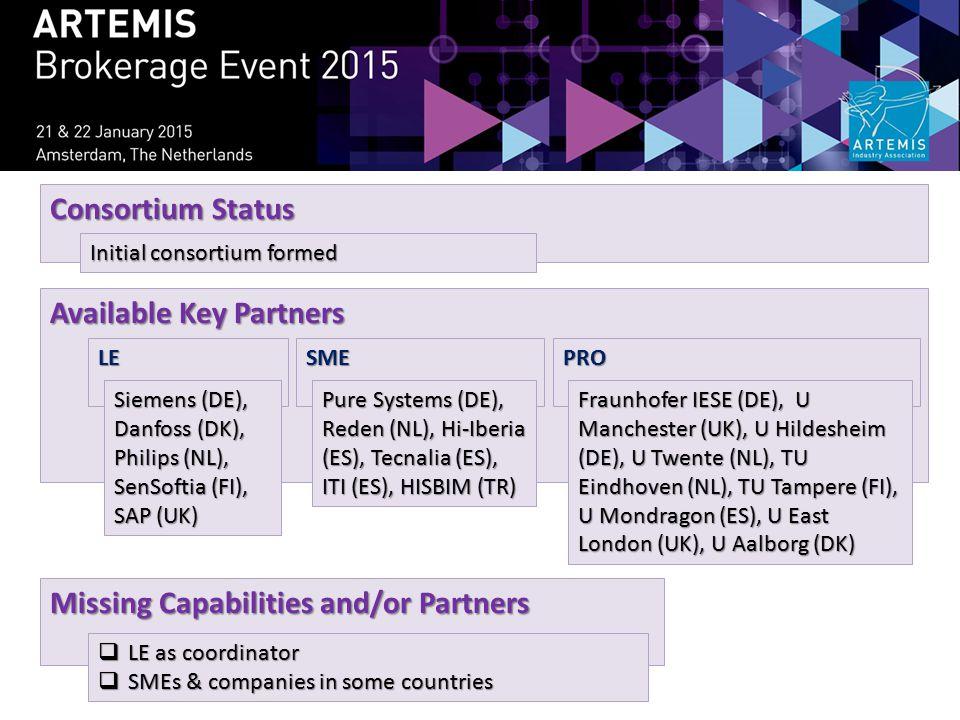 Consortium Status Available Key Partners Missing Capabilities and/or Partners Initial consortium formed LESME Pure Systems (DE), Reden (NL), Hi-Iberia (ES), Tecnalia (ES), ITI (ES), HISBIM (TR) Siemens (DE), Danfoss (DK), Philips (NL), SenSoftia (FI), SAP (UK)  LE as coordinator  SMEs & companies in some countries PRO Fraunhofer IESE (DE), U Manchester (UK), U Hildesheim (DE), U Twente (NL), TU Eindhoven (NL), TU Tampere (FI), U Mondragon (ES), U East London (UK), U Aalborg (DK)