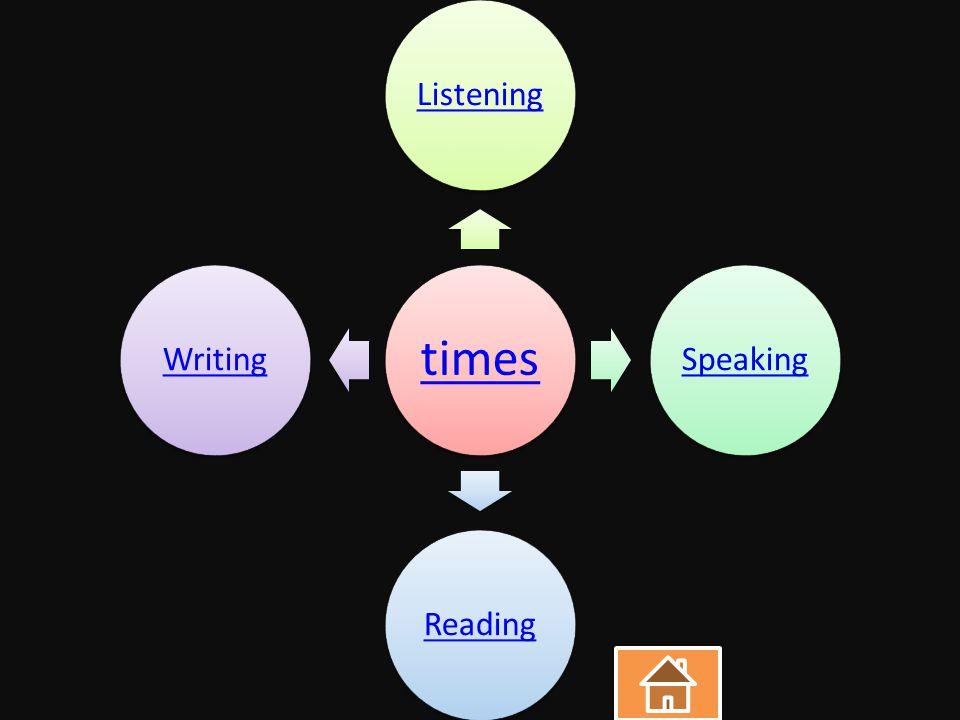 times ListeningSpeakingReadingWriting