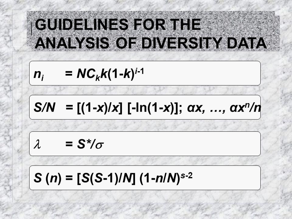 KERAGAMAN SPECIES GUIDELINES FOR THE ANALYSIS OF DIVERSITY DATA = S*/  S/N = [(1-x)/x] [-ln(1-x)]; αx, …, αx n /n S (n) = [S(S-1)/N] (1-n/N) s-2 n i = NC k k(1-k) i-1