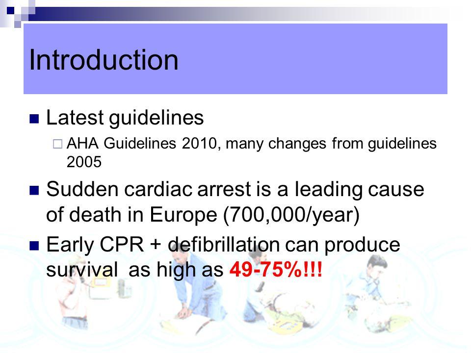 Basic Life Support (Based on AHA Guidelines 2010) Jajang Sujana Mail, dr., SpAn