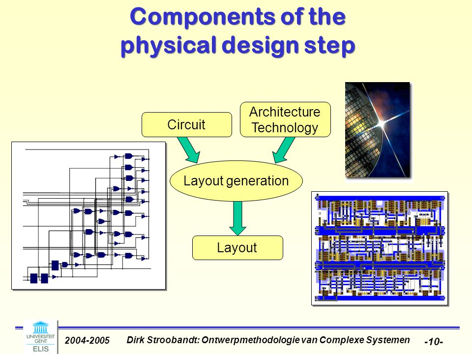 Dirk Stroobandt: Ontwerpmethodologie van Complexe Systemen 2004-2005 -10- Components of the physical design step Layout Layout generation Circuit Arch