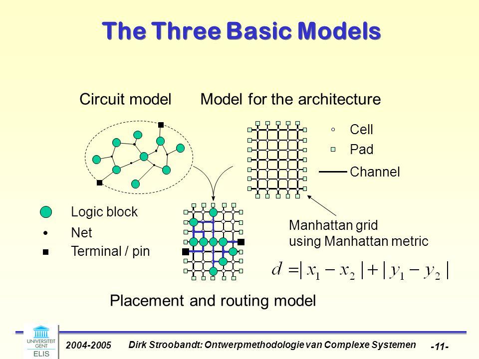 Dirk Stroobandt: Ontwerpmethodologie van Complexe Systemen 2004-2005 -11- Net Terminal / pin The Three Basic Models Circuit model Placement and routin
