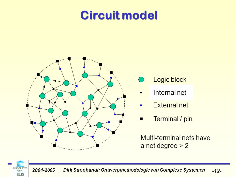 Dirk Stroobandt: Ontwerpmethodologie van Complexe Systemen 2004-2005 -12- Net External net Internal net Logic block Multi-terminal nets have a net degree > 2 Circuit model Terminal / pin