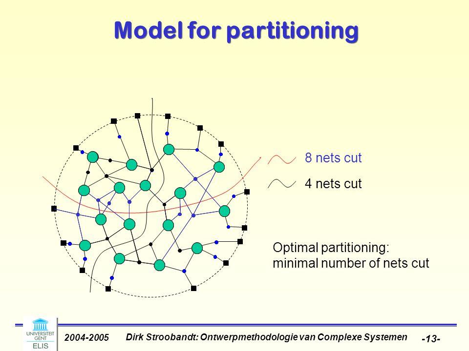 Dirk Stroobandt: Ontwerpmethodologie van Complexe Systemen 2004-2005 -13- 8 nets cut 4 nets cut Model for partitioning Optimal partitioning: minimal number of nets cut