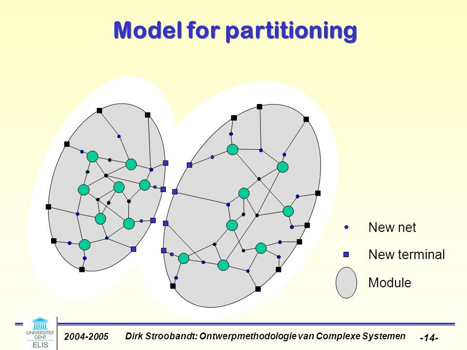 Dirk Stroobandt: Ontwerpmethodologie van Complexe Systemen 2004-2005 -14- Model for partitioning Module New net New terminal