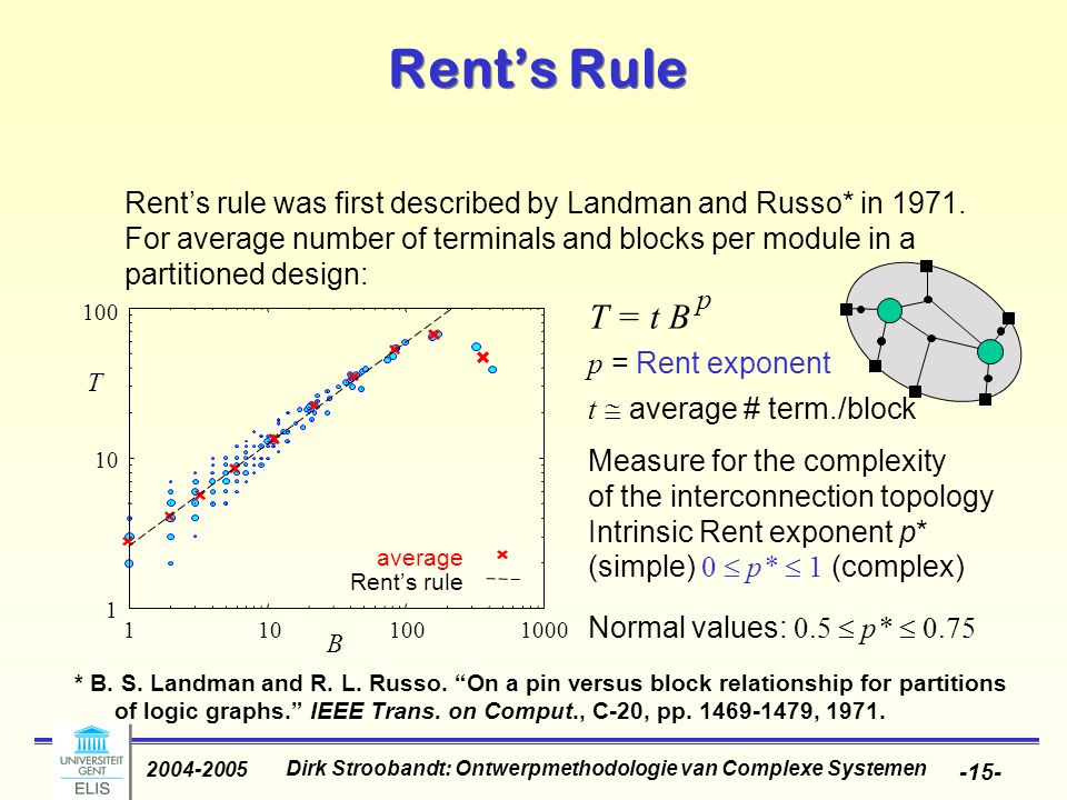 Dirk Stroobandt: Ontwerpmethodologie van Complexe Systemen 2004-2005 -15- T = t B p Rent's Rule (simple) 0  p*  1 (complex) Normal values: 0.5  p*  0.75 Measure for the complexity of the interconnection topology Intrinsic Rent exponent p* p = Rent exponent Rent's rule was first described by Landman and Russo* in 1971.