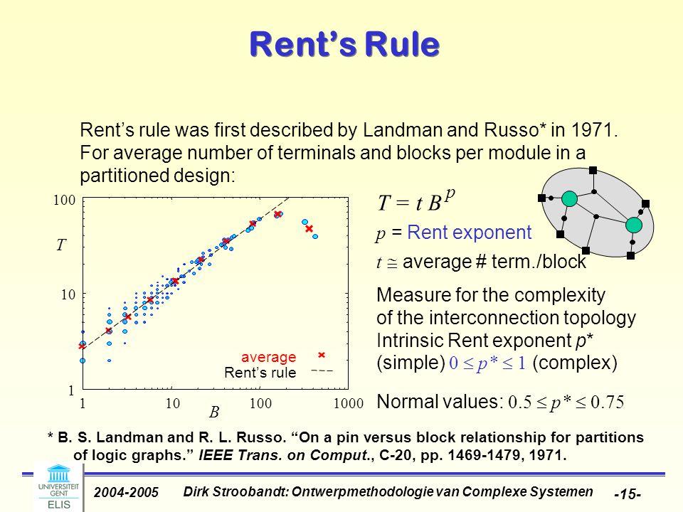 Dirk Stroobandt: Ontwerpmethodologie van Complexe Systemen 2004-2005 -15- T = t B p Rent's Rule (simple) 0  p*  1 (complex) Normal values: 0.5  p*