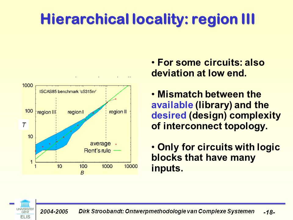 Dirk Stroobandt: Ontwerpmethodologie van Complexe Systemen 2004-2005 -18- Hierarchical locality: region III For some circuits: also deviation at low e
