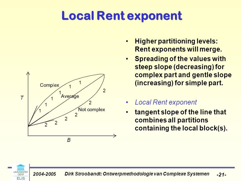 Dirk Stroobandt: Ontwerpmethodologie van Complexe Systemen 2004-2005 -21- Local Rent exponent Higher partitioning levels: Rent exponents will merge.