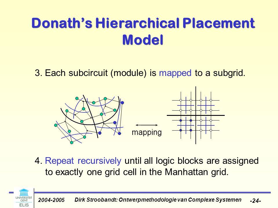 Dirk Stroobandt: Ontwerpmethodologie van Complexe Systemen 2004-2005 -24- 3. Each subcircuit (module) is mapped to a subgrid. 4. Repeat recursively un