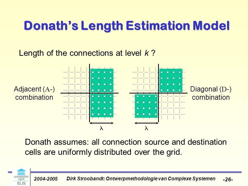 Dirk Stroobandt: Ontwerpmethodologie van Complexe Systemen 2004-2005 -26- Donath's Length Estimation Model Length of the connections at level k ? Dona