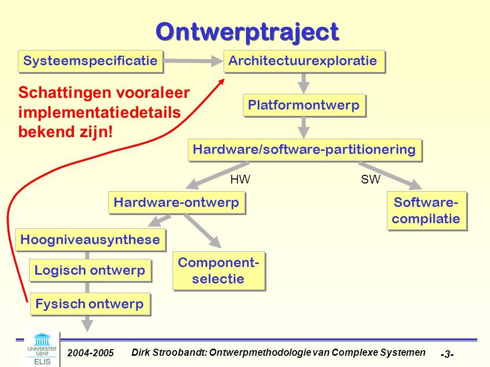 Dirk Stroobandt: Ontwerpmethodologie van Complexe Systemen 2004-2005 -3- Ontwerptraject Platformontwerp Hardware/software-partitionering Hoogniveausynthese Logisch ontwerp Fysisch ontwerp Software- compilatie Software- compilatie HWSW Hardware-ontwerp Component- selectie Component- selectie Systeemspecificatie Architectuurexploratie Schattingen vooraleer implementatiedetails bekend zijn!