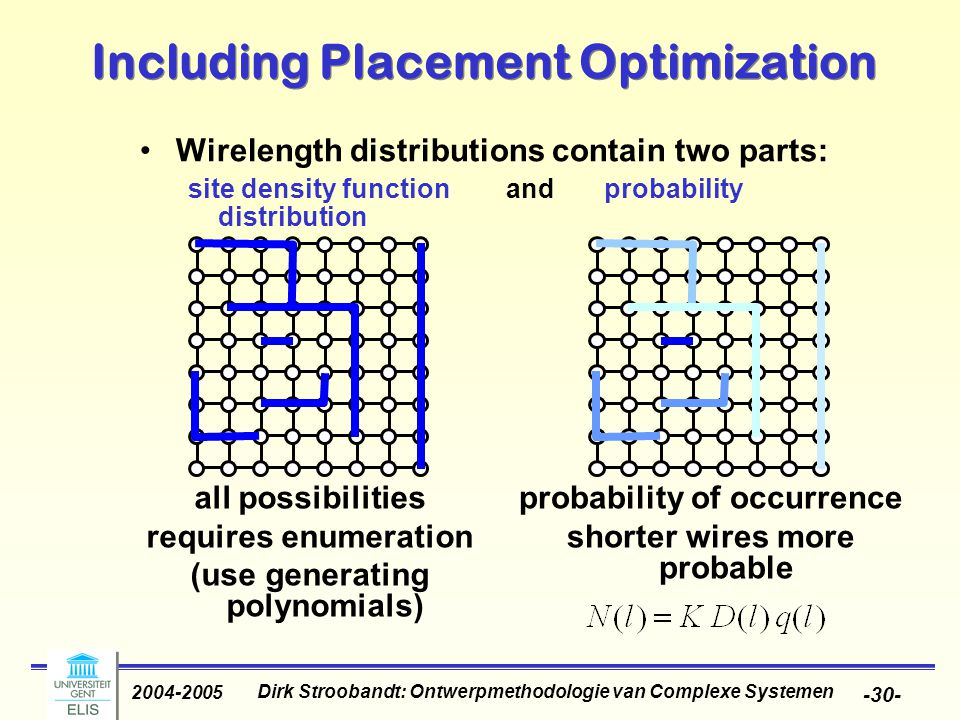 Dirk Stroobandt: Ontwerpmethodologie van Complexe Systemen 2004-2005 -30- Including Placement Optimization Wirelength distributions contain two parts: site density function and probability distribution all possibilities requires enumeration (use generating polynomials) probability of occurrence shorter wires more probable