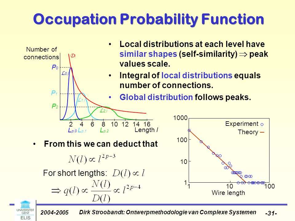 Dirk Stroobandt: Ontwerpmethodologie van Complexe Systemen 2004-2005 -31- Occupation Probability Function From this we can deduct that Local distribut