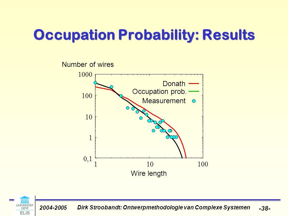 Dirk Stroobandt: Ontwerpmethodologie van Complexe Systemen 2004-2005 -38- Occupation Probability: Results 0,1 1 10 100 1000 1100 Wire length Number of