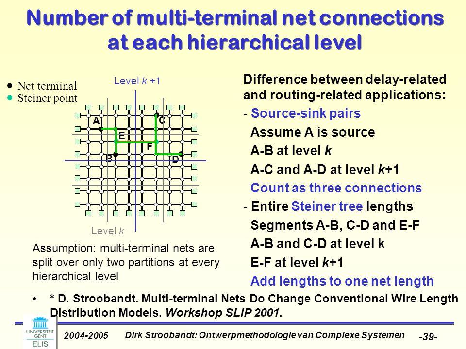 Dirk Stroobandt: Ontwerpmethodologie van Complexe Systemen 2004-2005 -39- Number of multi-terminal net connections at each hierarchical level Differen