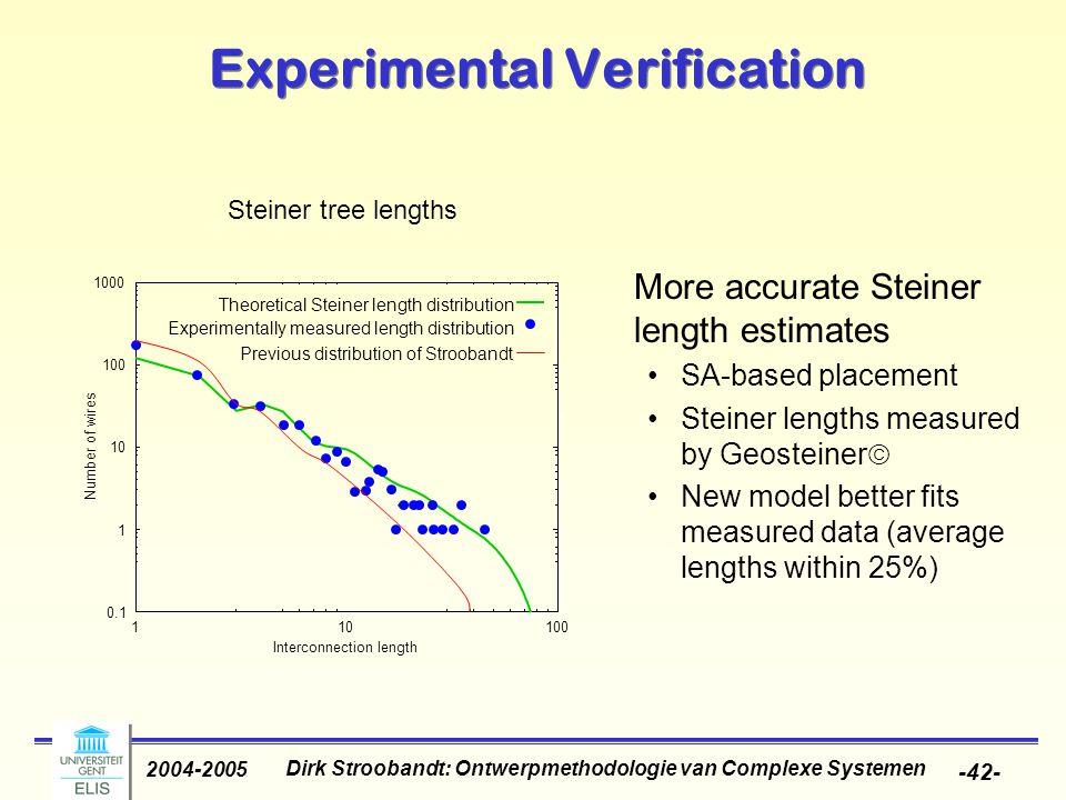 Dirk Stroobandt: Ontwerpmethodologie van Complexe Systemen 2004-2005 -42- Experimental Verification Steiner tree lengths More accurate Steiner length estimates SA-based placement Steiner lengths measured by Geosteiner  New model better fits measured data (average lengths within 25%)