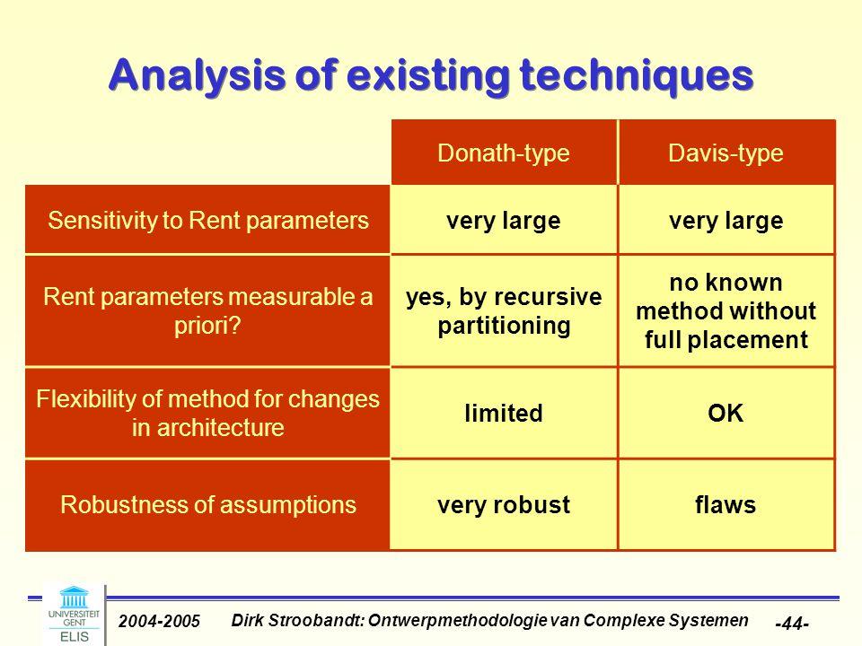 Dirk Stroobandt: Ontwerpmethodologie van Complexe Systemen 2004-2005 -44- Analysis of existing techniques Donath-typeDavis-type Sensitivity to Rent parametersvery large Rent parameters measurable a priori.