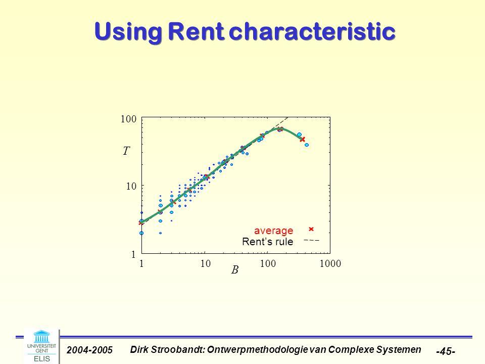 Dirk Stroobandt: Ontwerpmethodologie van Complexe Systemen 2004-2005 -45- Using Rent characteristic