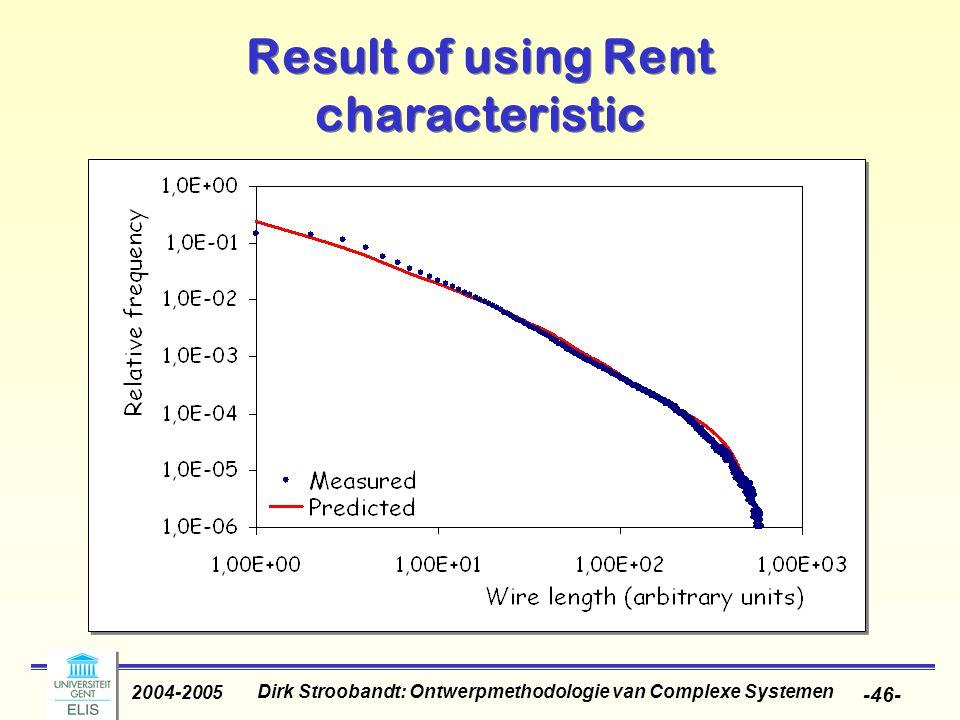 Dirk Stroobandt: Ontwerpmethodologie van Complexe Systemen 2004-2005 -46- Result of using Rent characteristic