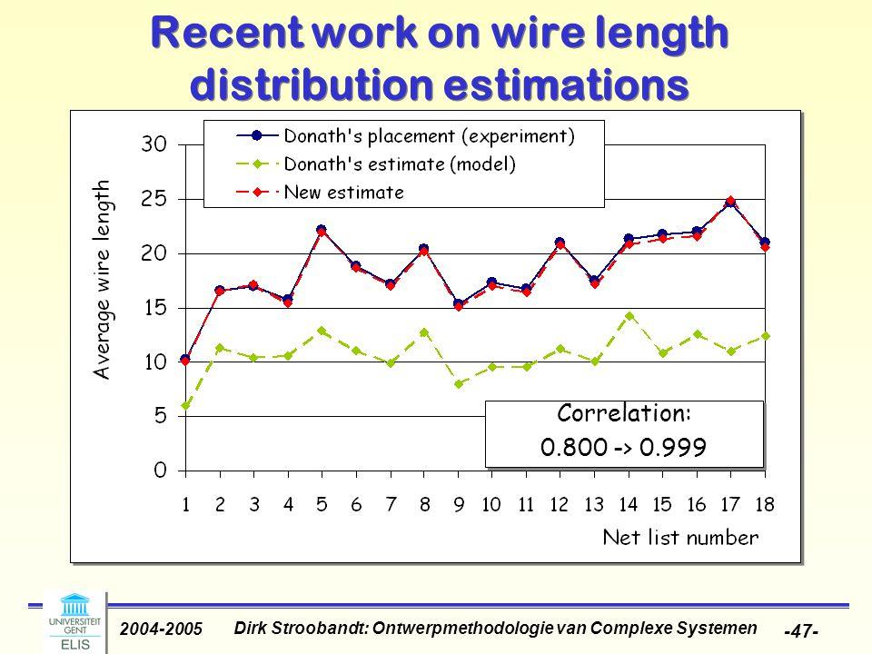 Dirk Stroobandt: Ontwerpmethodologie van Complexe Systemen 2004-2005 -47- Recent work on wire length distribution estimations Correlation: 0.800 -> 0.