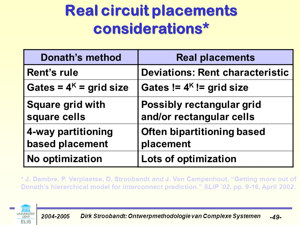 Dirk Stroobandt: Ontwerpmethodologie van Complexe Systemen 2004-2005 -49- Real circuit placements considerations* Donath's method Rent's rule Gates = 4 K = grid size Square grid with square cells 4-way partitioning based placement No optimization Real placements Deviations: Rent characteristic Gates != 4 K != grid size Possibly rectangular grid and/or rectangular cells Often bipartitioning based placement Lots of optimization * J.