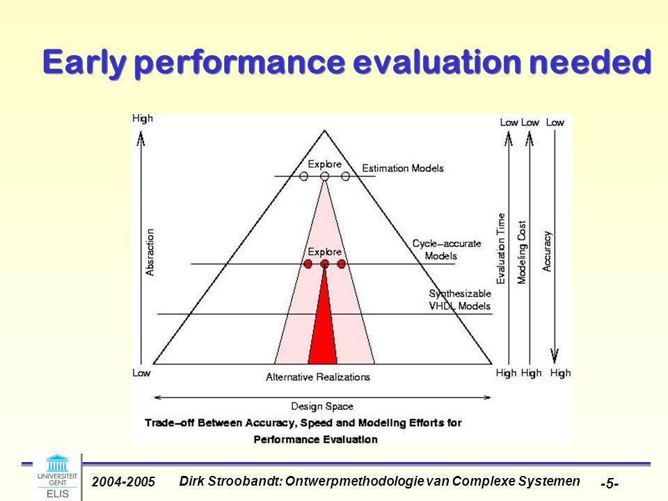 Dirk Stroobandt: Ontwerpmethodologie van Complexe Systemen 2004-2005 -5- Early performance evaluation needed