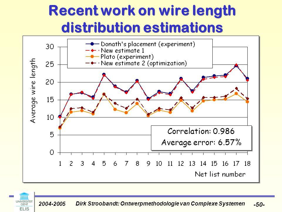 Dirk Stroobandt: Ontwerpmethodologie van Complexe Systemen 2004-2005 -50- Correlation: 0.986 Average error: 6.57% Correlation: 0.986 Average error: 6.57% Recent work on wire length distribution estimations