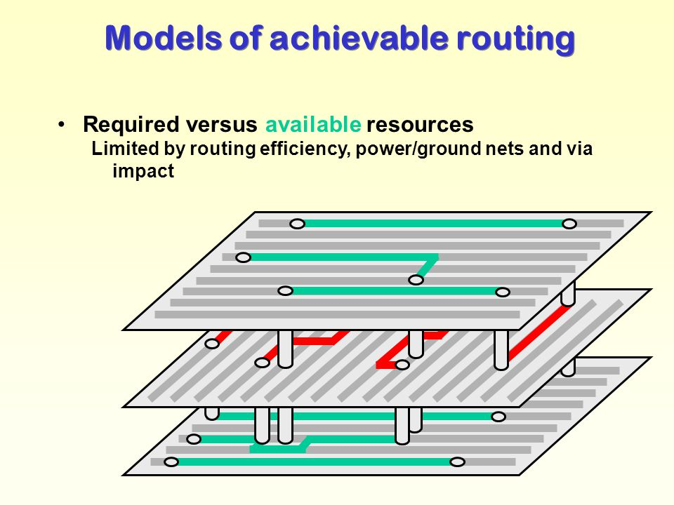 Dirk Stroobandt: Ontwerpmethodologie van Complexe Systemen 2004-2005 -54- Required versus available resources Limited by routing efficiency, power/ground nets and via impact Models of achievable routing