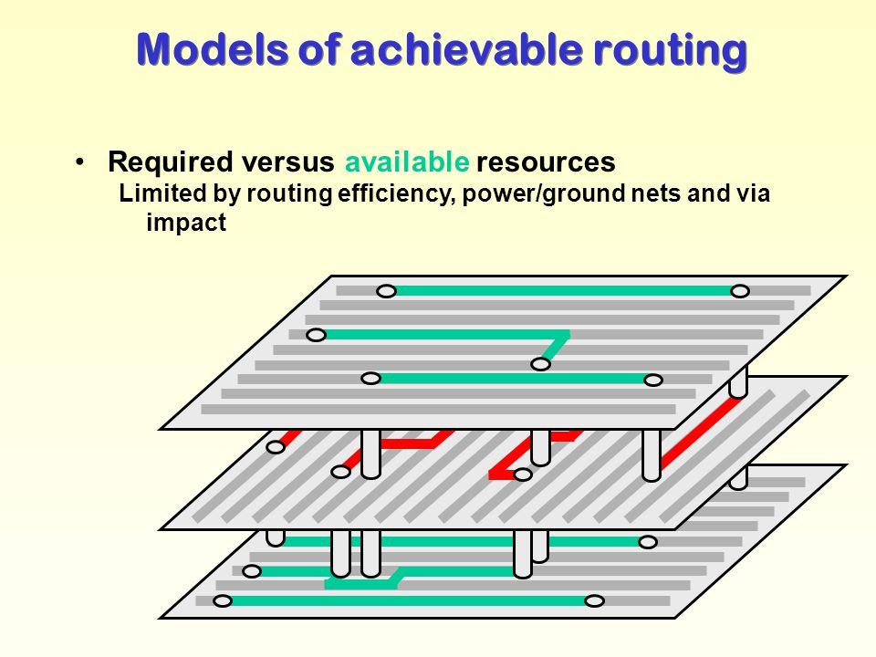 Dirk Stroobandt: Ontwerpmethodologie van Complexe Systemen 2004-2005 -54- Required versus available resources Limited by routing efficiency, power/gro