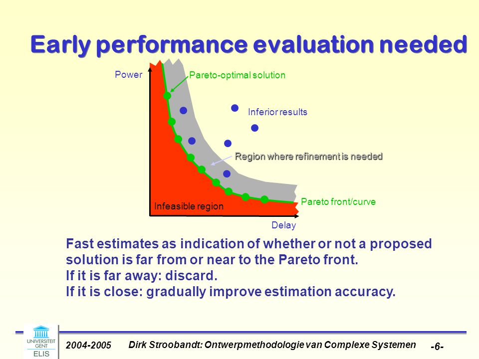 Dirk Stroobandt: Ontwerpmethodologie van Complexe Systemen 2004-2005 -6- Region where refinement is needed Early performance evaluation needed Fast estimates as indication of whether or not a proposed solution is far from or near to the Pareto front.