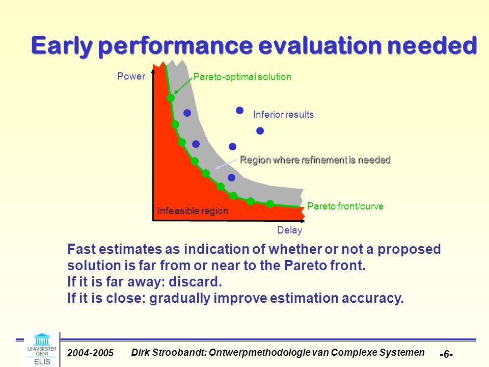 Dirk Stroobandt: Ontwerpmethodologie van Complexe Systemen 2004-2005 -6- Region where refinement is needed Early performance evaluation needed Fast es