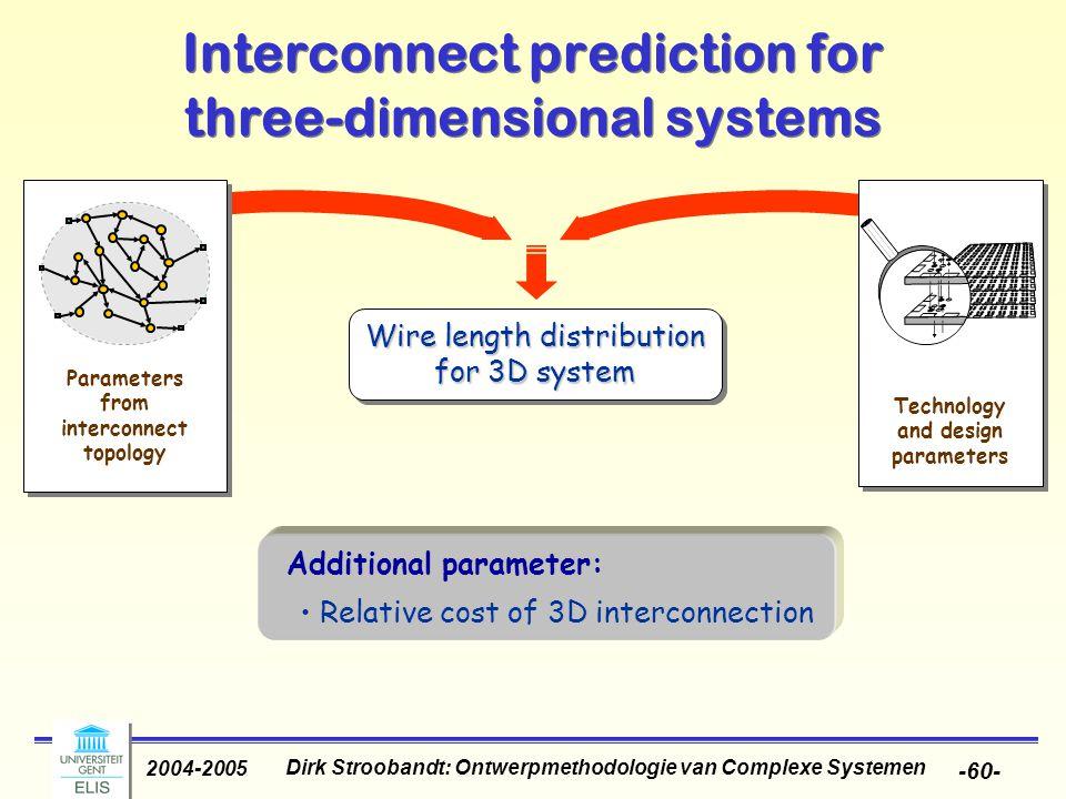 Dirk Stroobandt: Ontwerpmethodologie van Complexe Systemen 2004-2005 -60- Interconnect prediction for three-dimensional systems Parameters from interc
