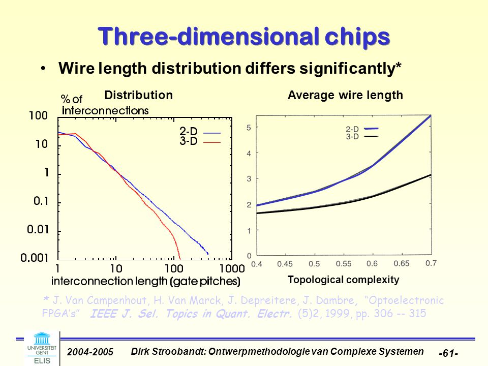 Dirk Stroobandt: Ontwerpmethodologie van Complexe Systemen 2004-2005 -61- Three-dimensional chips Wire length distribution differs significantly* * J.