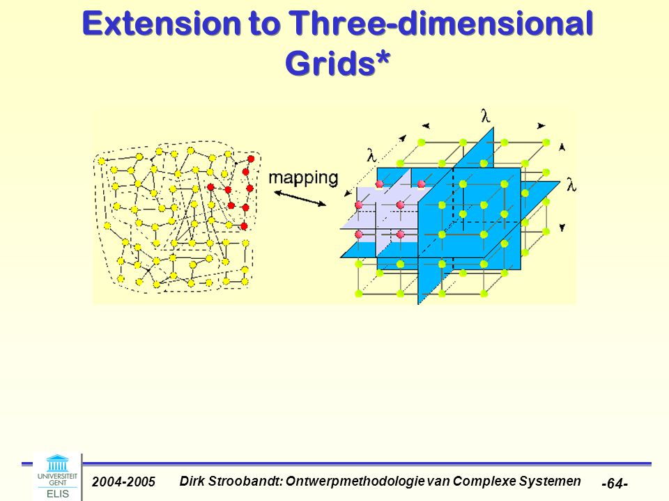 Dirk Stroobandt: Ontwerpmethodologie van Complexe Systemen 2004-2005 -64- Extension to Three-dimensional Grids*