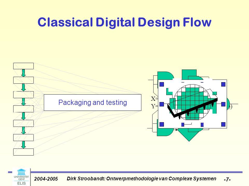 Dirk Stroobandt: Ontwerpmethodologie van Complexe Systemen 2004-2005 -7- Classical Digital Design Flow X=(ABCD+A+D+A(B+C)) Y=(A(B+C)+AC+D+A(BC+D)) System specification Functional design Logic design Circuit designPhysical designFabricationPackaging and testing