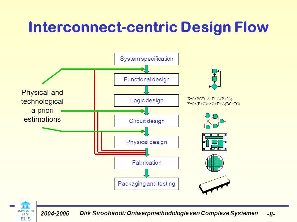 Dirk Stroobandt: Ontwerpmethodologie van Complexe Systemen 2004-2005 -8- Interconnect-centric Design Flow X=(ABCD+A+D+A(B+C)) Y=(A(B+C)+AC+D+A(BC+D)) Packaging and testing Fabrication Circuit design Physical design Logic design Functional design System specification Physical and technological a priori estimations