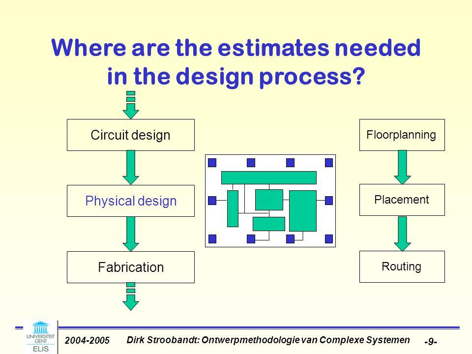 Dirk Stroobandt: Ontwerpmethodologie van Complexe Systemen 2004-2005 -9- Where are the estimates needed in the design process? Circuit design Fabricat