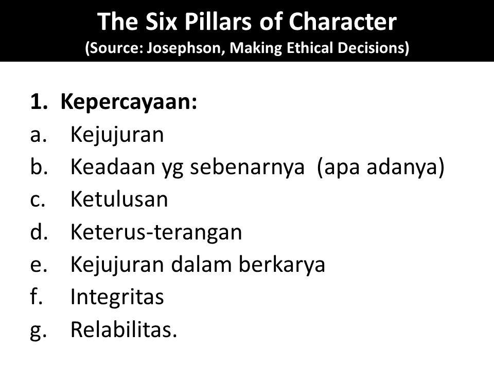 The Six Pillars of Character (Source: Josephson, Making Ethical Decisions) 1. Kepercayaan: a.Kejujuran b.Keadaan yg sebenarnya (apa adanya) c.Ketulusa