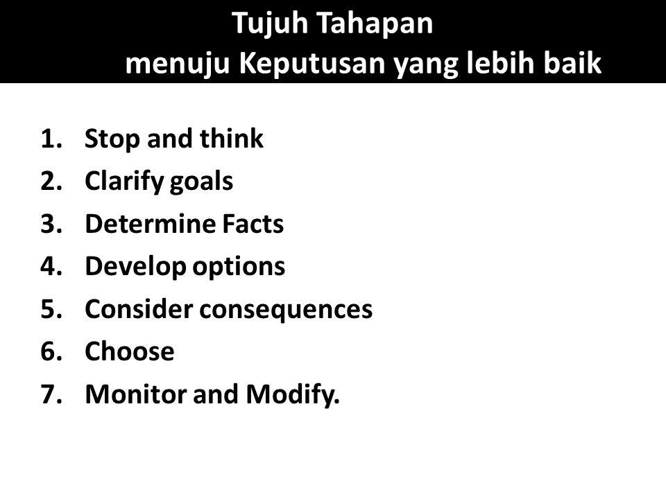 Tujuh Tahapan menuju Keputusan yang lebih baik 1.Stop and think 2.Clarify goals 3.Determine Facts 4.Develop options 5.Consider consequences 6.Choose 7